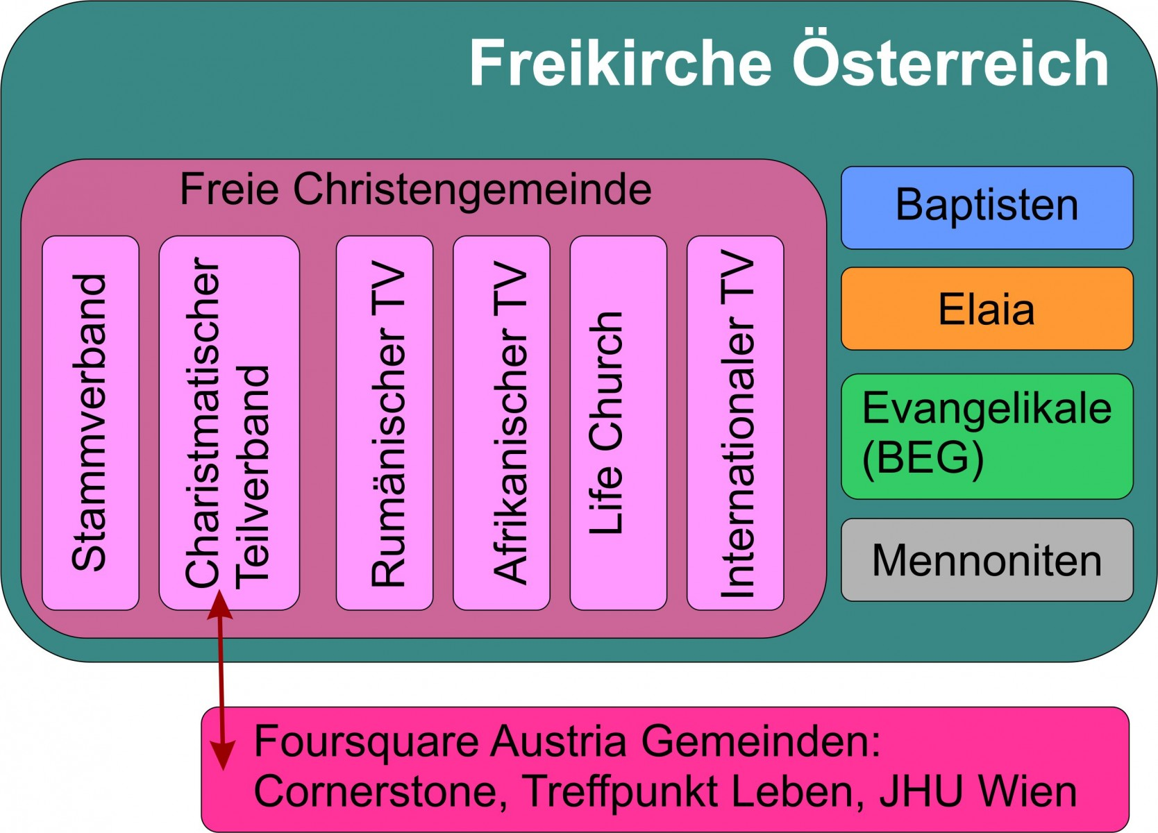 Ueberblick_fkoe
